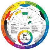 Color Chart WHEEL OF COLOR